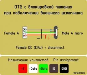 OTG с блокировкой питания при подключении внешнего источника